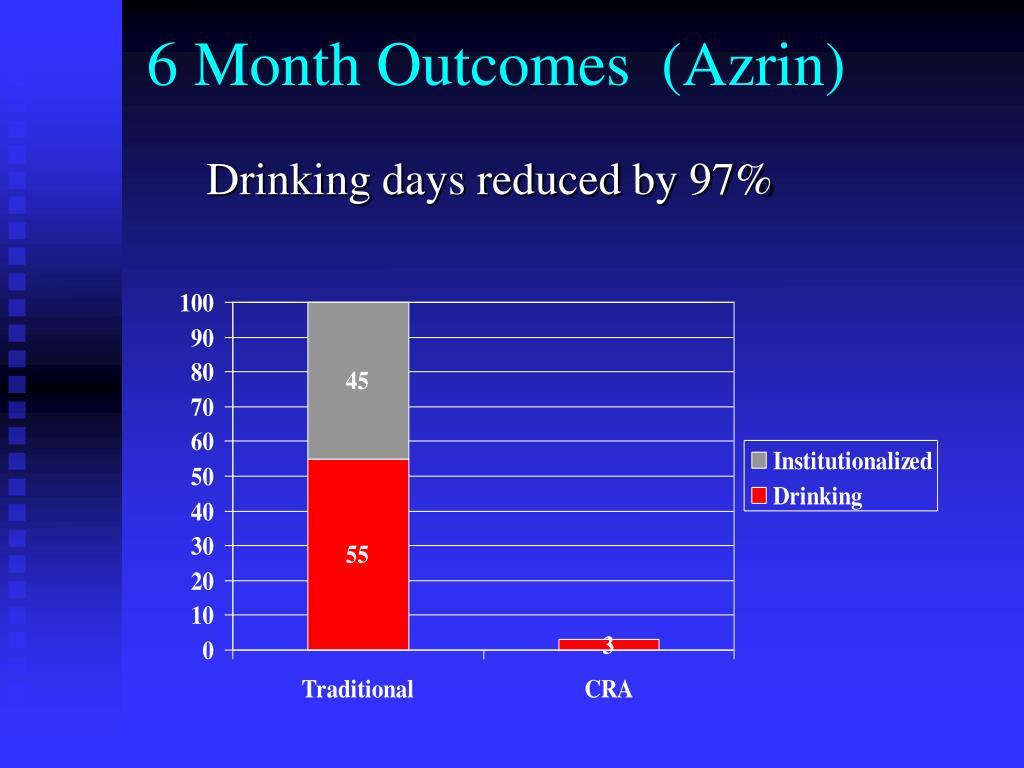 6 Month Outcomes  (Azrin)