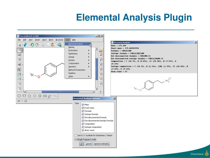 Elemental Analys
