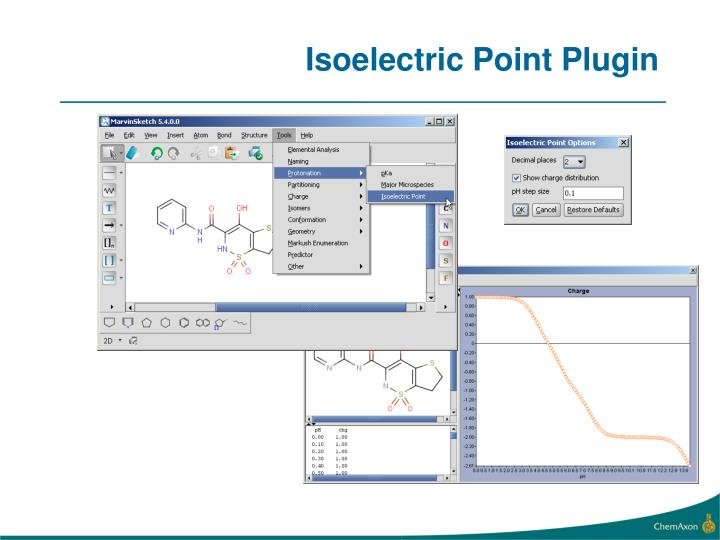 Isoelectric Point Plugin