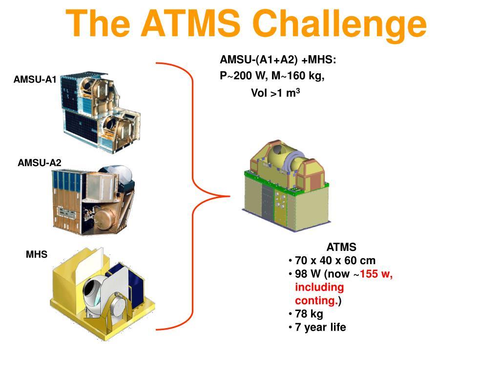 AMSU-(A1+A2) +MHS: