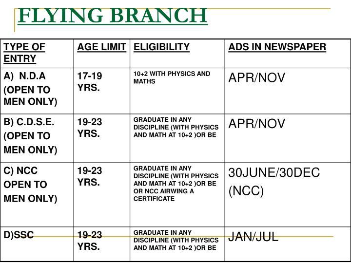 FLYING BRANCH