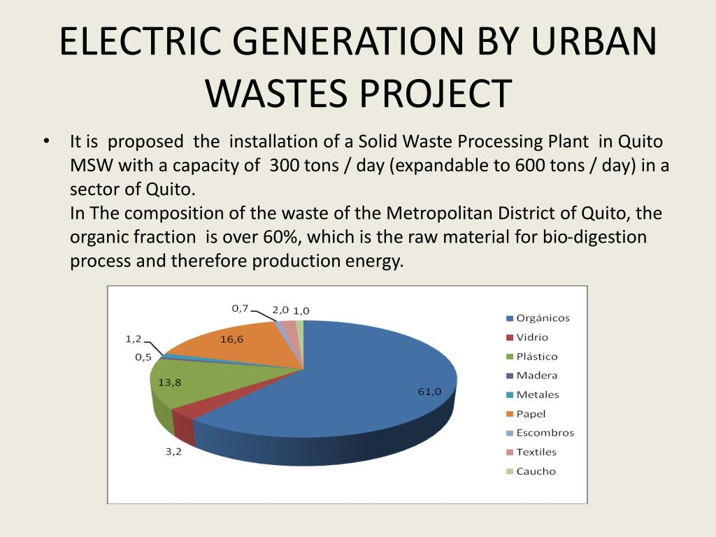 ELECTRIC GENERATION BY URBAN  WASTES PROJECT