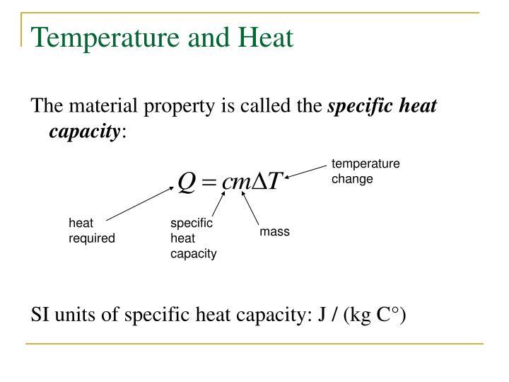 Temperature and Heat