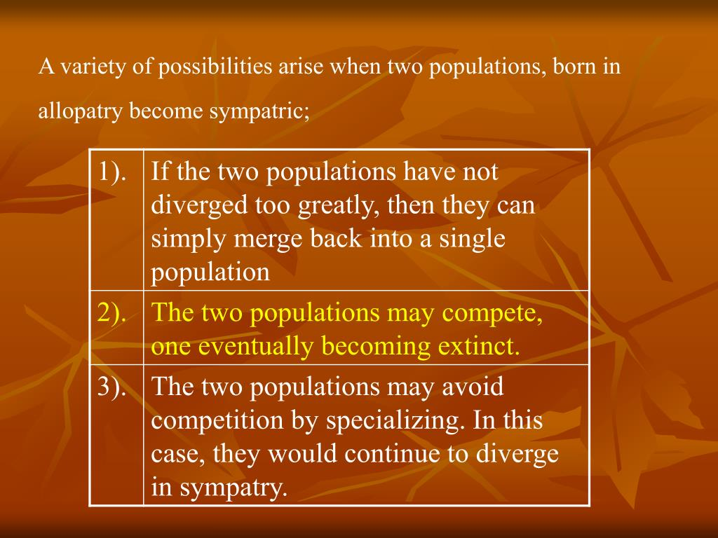 A variety of possibilities arise when two populations, born in