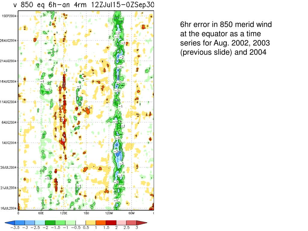 6hr error in 850 merid wind at the equator as a time series for Aug. 2002, 2003 (previous slide) and 2004