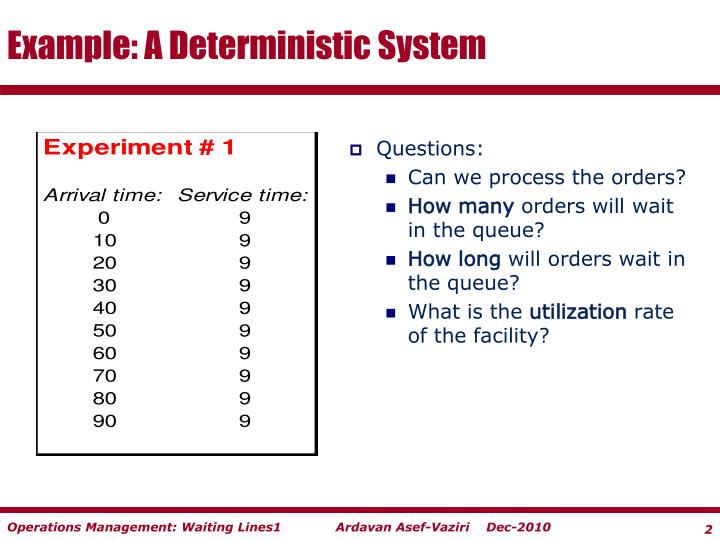 Example a deterministic system