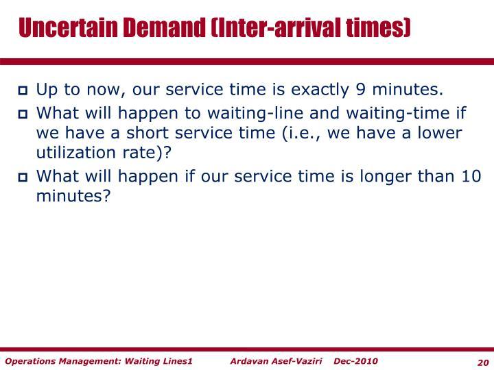 Uncertain Demand (Inter-arrival times)