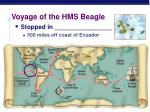 voyage of the hms beagle4