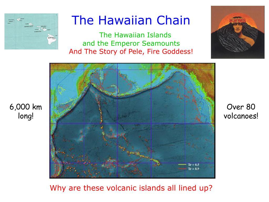 The Hawaiian Chain