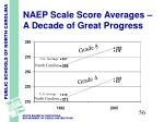 naep scale score averages a decade of great progress