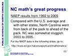 nc math s great progress