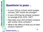 questions to pose