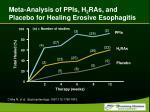 meta analysis of ppis h 2 ras and placebo for healing erosive esophagitis