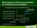 meta analysis of ppis versus ranitidine for healing erosive esophagitis