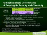 pathophysiologic determinants of esophagitis severity and chronicity