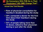 do consumers with fhb go to their physicians will ome change that73