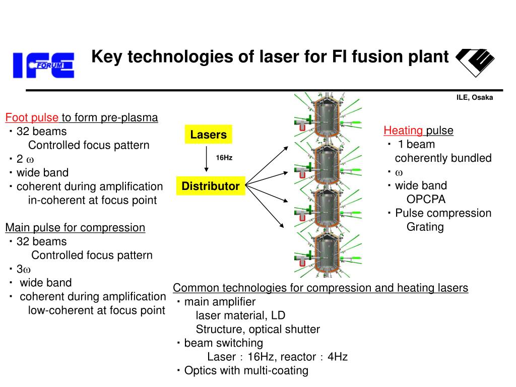 PPT - Fast ignition Laser Fusion Reactor KOYO-F - Summary