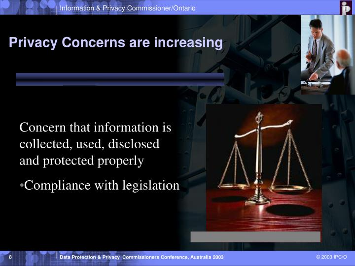 Privacy Concerns are increasing
