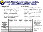 impact of adding commercial leases broadcast and additional military satcom capacity