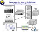 output views for steps in methodology supply for unit type and time frame