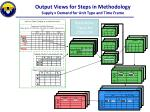 output views for steps in methodology supply v demand for unit type and time frame