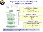 program supply calculations for a major unit aggregate data rate metric