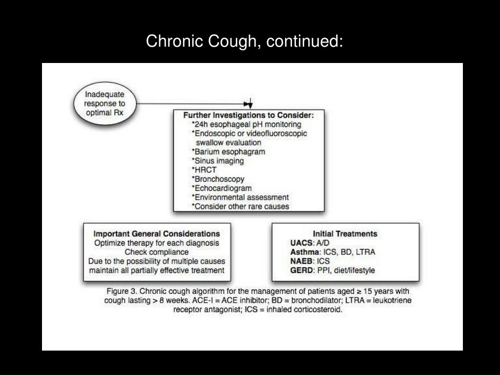 Chronic Cough, continued: