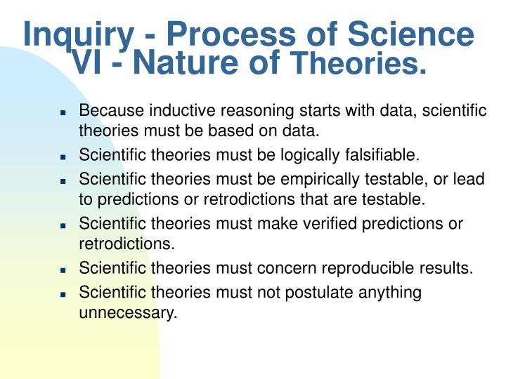 Inquiry - Process of Science VI - Nature of