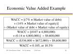 economic value added example2