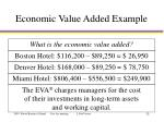 economic value added example6