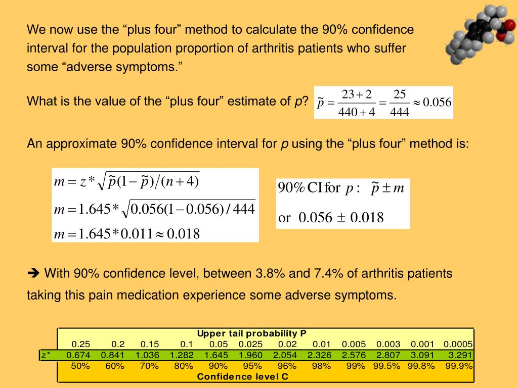 """We now use the """"plus four"""" method to calculate the 90% confidence interval for the population proportion of arthritis patients who suffer some """"adverse symptoms."""""""