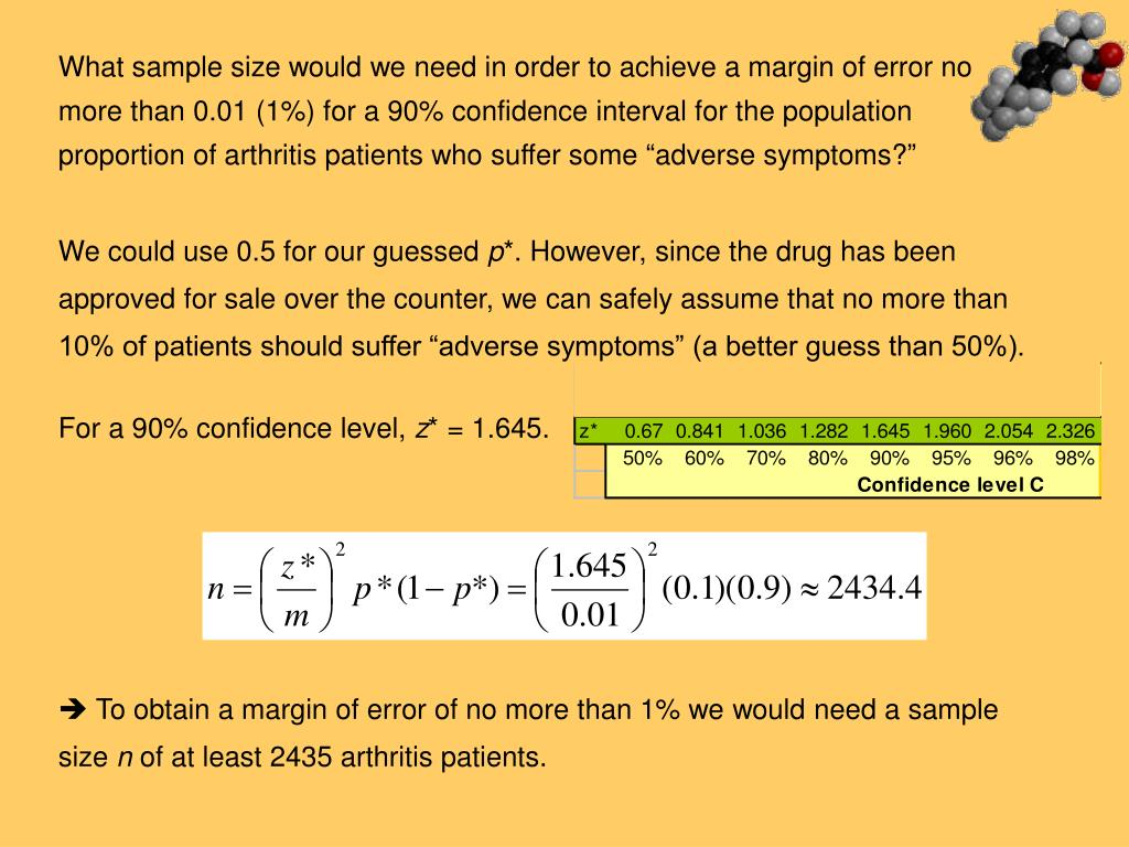 What sample size would we need in order to achieve a margin of error no more than 0.01 (1%) for a 90% confidence interval for the population proportion of arthritis patients who suffer some