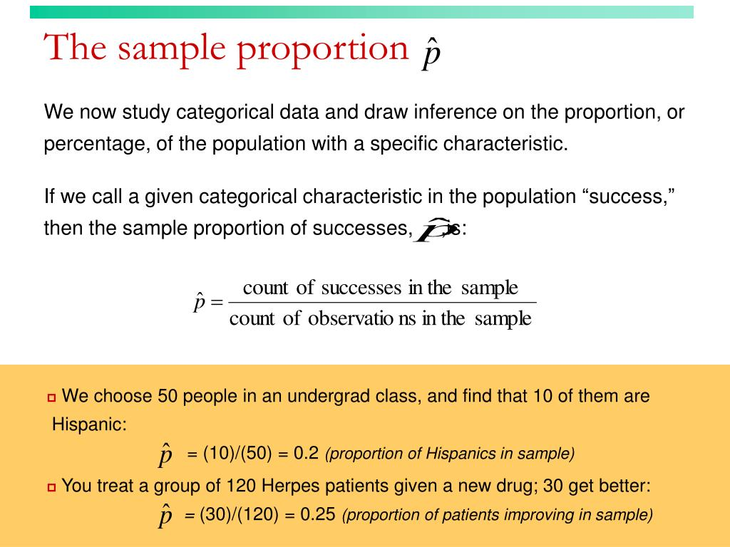 The sample proportion