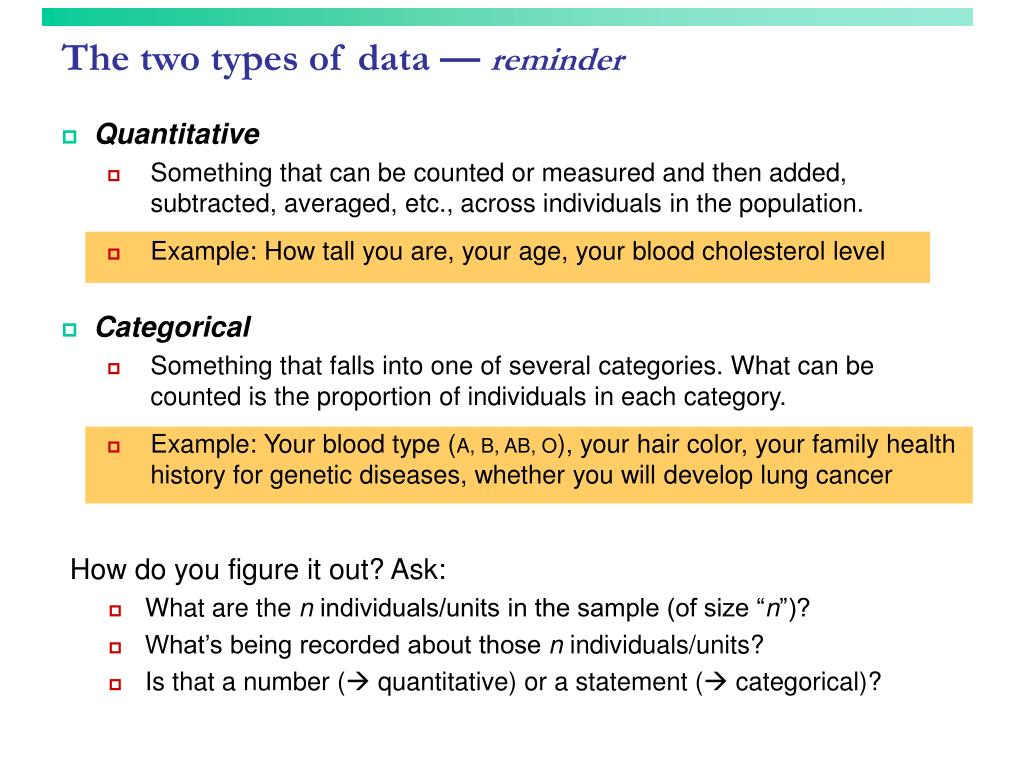 The two types of data —