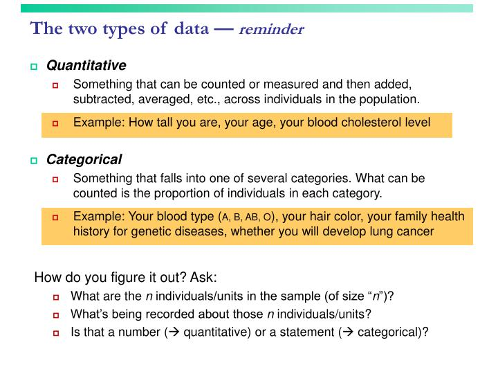 The two types of data reminder
