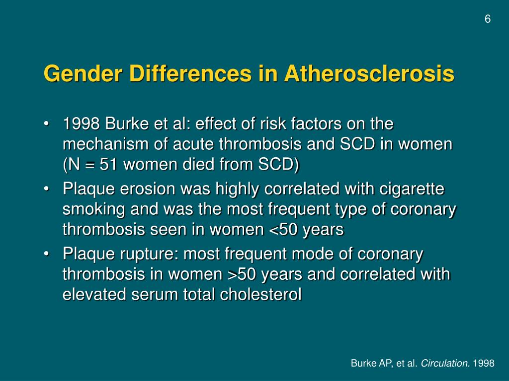 Gender Differences in Atherosclerosis