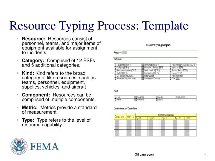 Resource Typing Process: Template