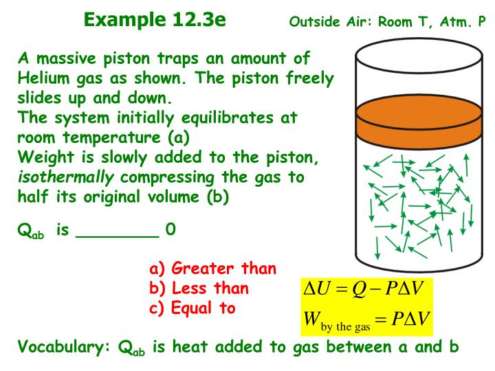 Example 12.3e