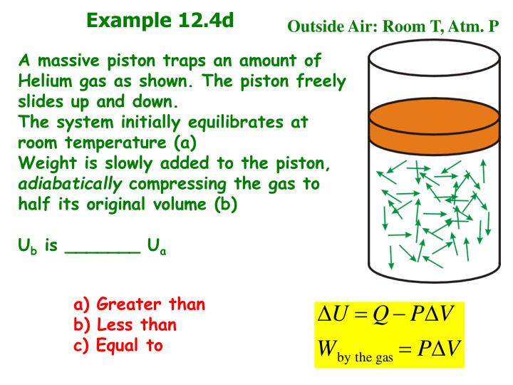 Example 12.4d