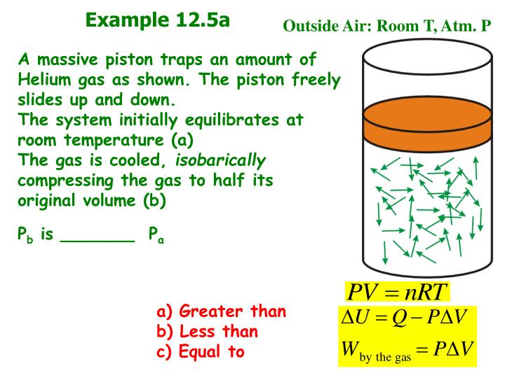 Example 12.5a