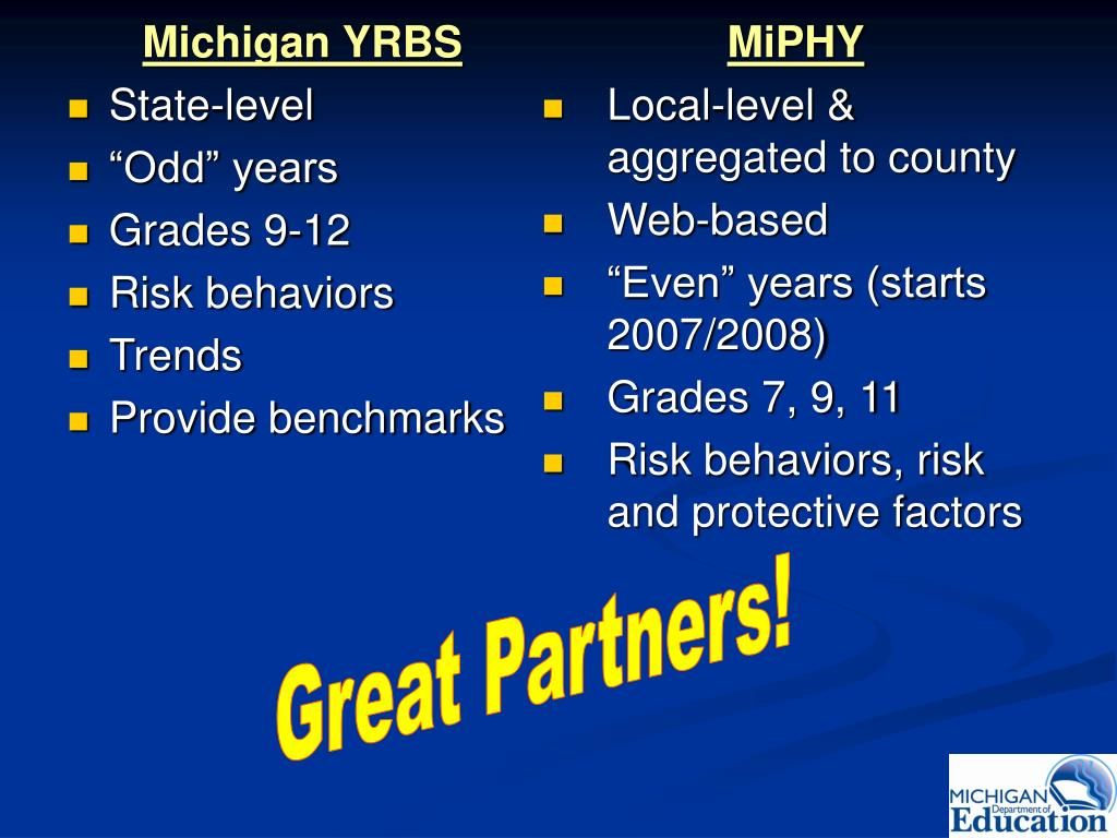 Michigan YRBS