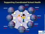 supporting coordinated school health14