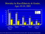 mortality by race ethnicity gender ages 10 24 2002