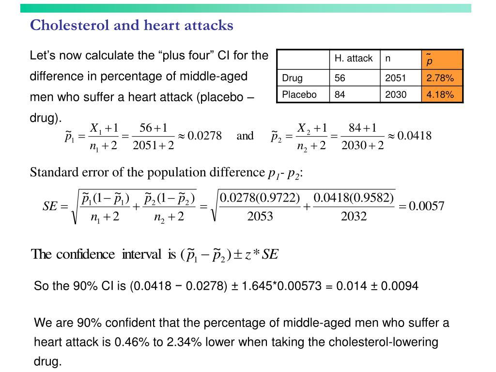 Cholesterol and heart attacks