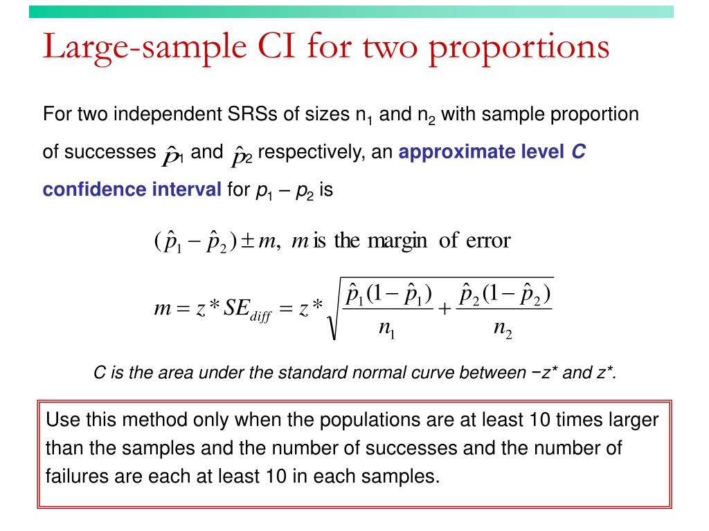 Large-sample CI for two proportions