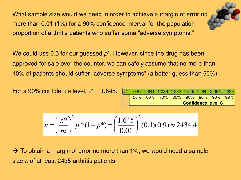 """What sample size would we need in order to achieve a margin of error no more than 0.01 (1%) for a 90% confidence interval for the population proportion of arthritis patients who suffer some """"adverse symptoms."""""""