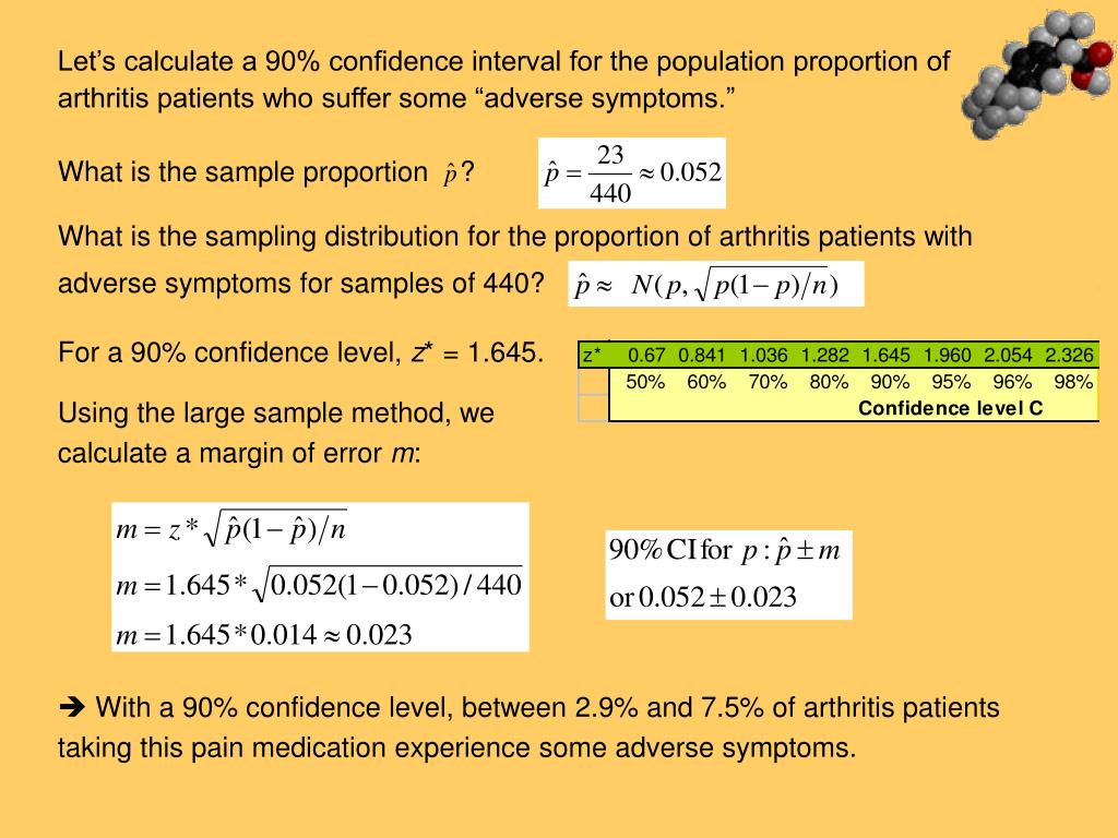 """Let's calculate a 90% confidence interval for the population proportion of arthritis patients who suffer some """"adverse symptoms."""""""