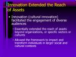 innovation extended the reach of assets