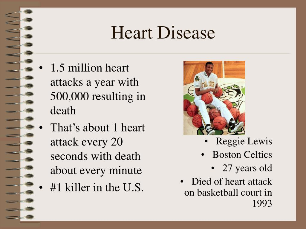 1.5 million heart attacks a year with 500,000 resulting in death