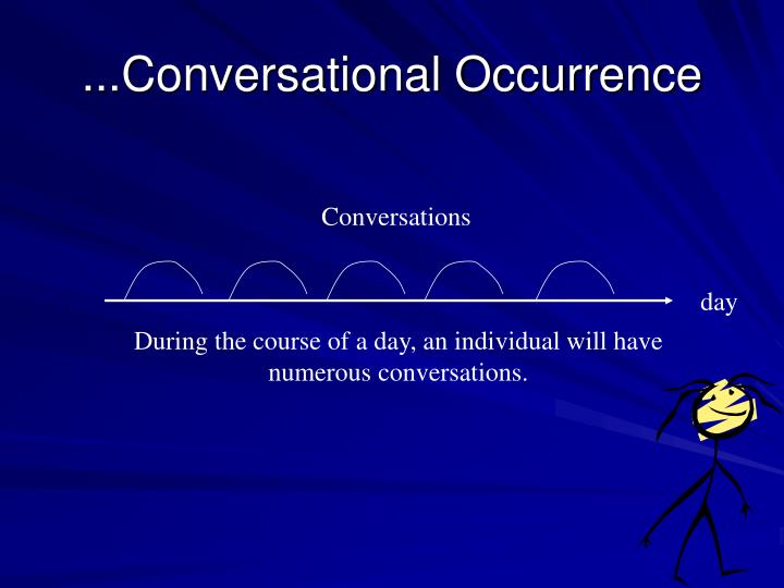 ...Conversational Occurrence